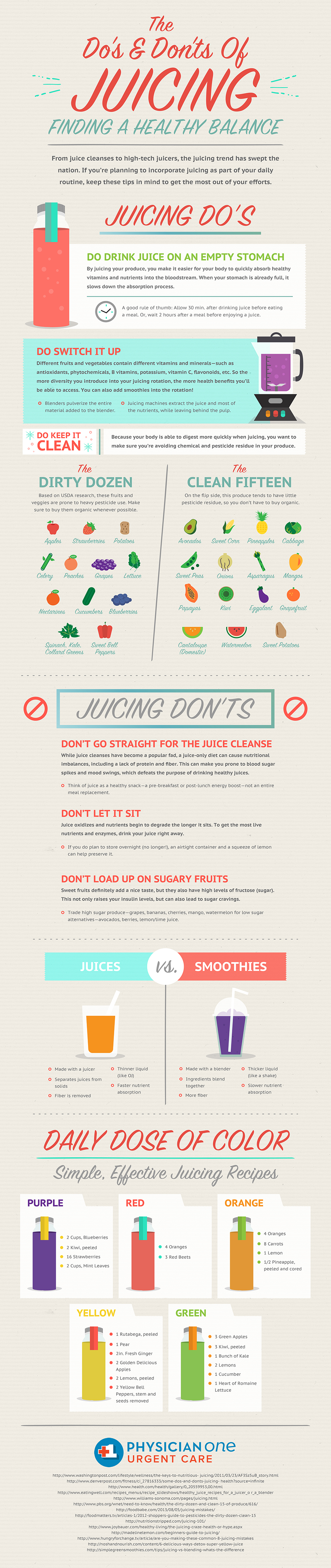 DO's and DON'Ts of Juicing